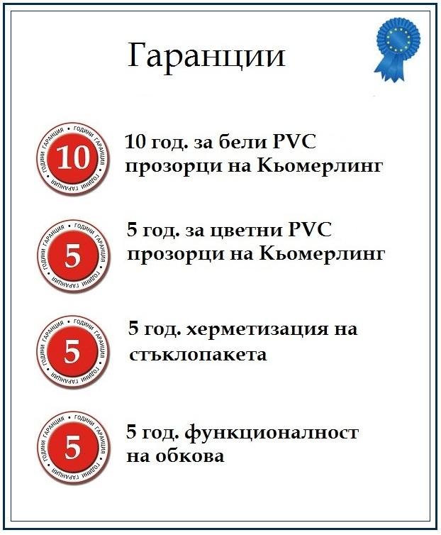 дограма сертификати